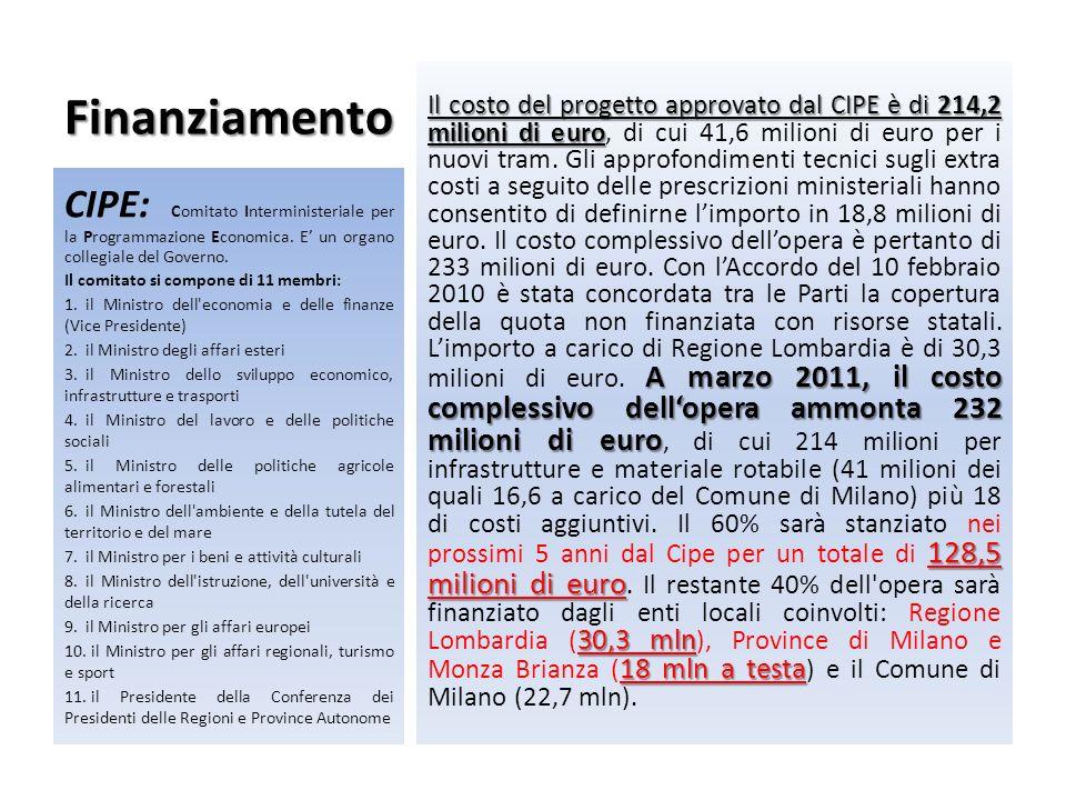 Finanziamento Il costo del progetto approvato dal CIPE è di 214,2 milioni di euro A marzo 2011, il costo complessivo dellopera ammonta 232 milioni di
