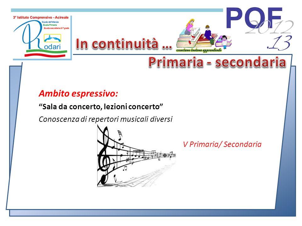 Ambito espressivo: Sala da concerto, lezioni concerto Conoscenza di repertori musicali diversi V Primaria/ Secondaria