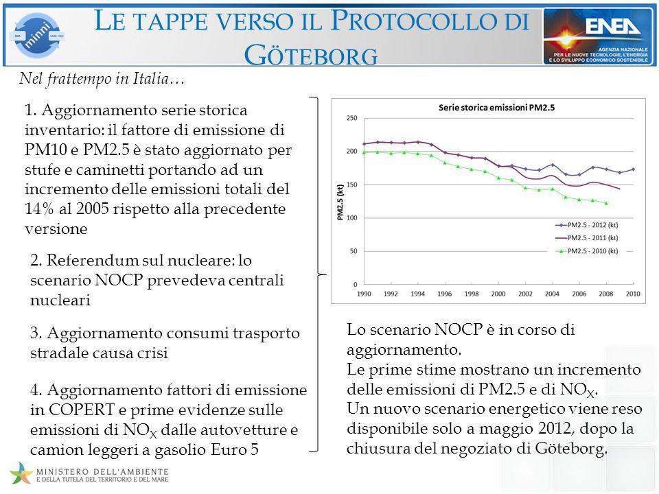 Il negoziato va avanti ed arrivano le prime proposte di riduzione delle emissioni da parte della Commissione e la proposta dellItalia Proposte accettabili per SO 2, NO X e NH 3 mentre forti discrepanze per PM2.5 e VOC.