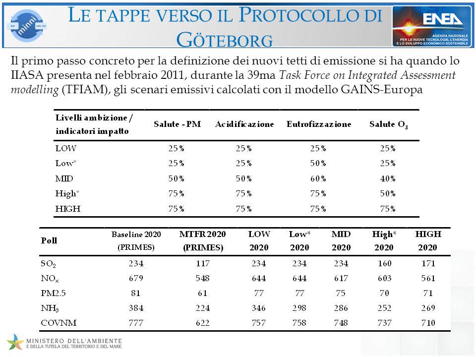 Dopo la presentazione dei primi scenari, due momenti importanti: WGSR Ginevra (aprile 2011) TFIAM Oslo (maggio 2011) Possibilità di discutere gli scenari nazionali Negli scenari europei si osserva per lItalia una sistematica sottostima delle emissioni, soprattutto di SO 2, NO X e PM2.5.