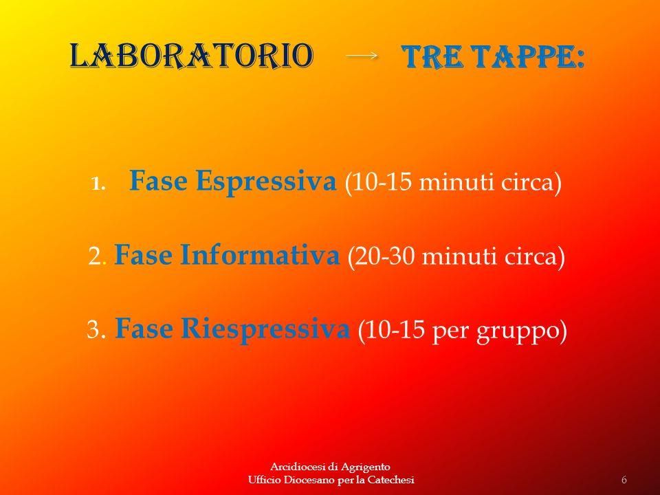 LABORATORIO tre tappe: 1. Fase Espressiva (10-15 minuti circa) 2. Fase Informativa (20-30 minuti circa) 3. Fase Riespressiva (10-15 per gruppo) Arcidi