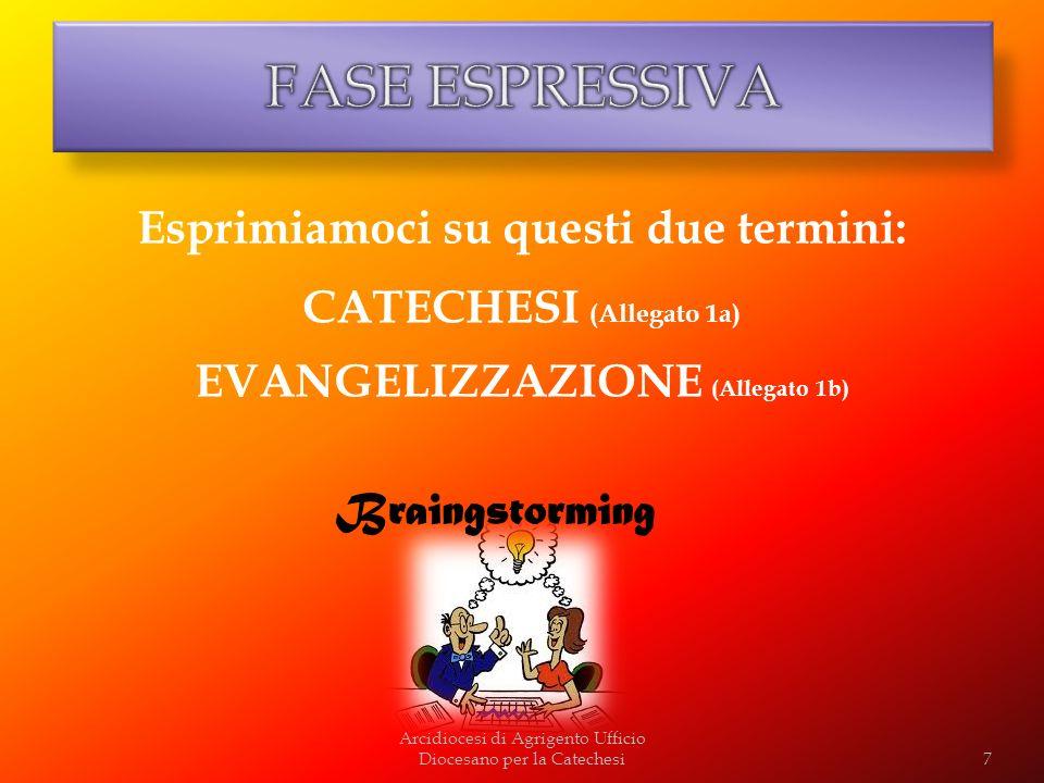 Arcidiocesi di Agrigento Ufficio Diocesano per la Catechesi7 Braingstorming Esprimiamoci su questi due termini: CATECHESI (Allegato 1a) EVANGELIZZAZIO