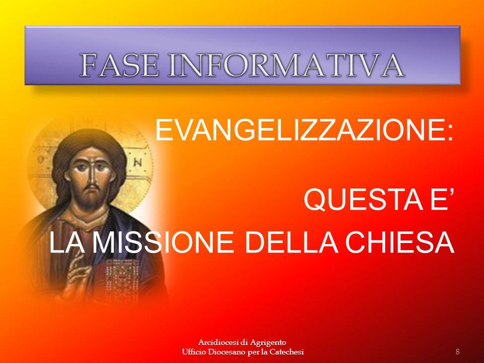Arcidiocesi di Agrigento Ufficio Diocesano per la Catechesi EVANGELIZZAZIONE: QUESTA E LA MISSIONE DELLA CHIESA 8