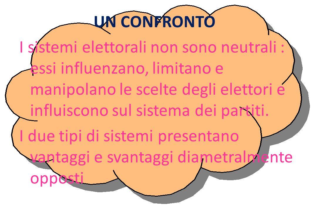 I sistemi proporzionali corretti Anche i sistemi proporzionali possono essere modificati o corretti per ottenere un effetto di tipo maggioritario. I d