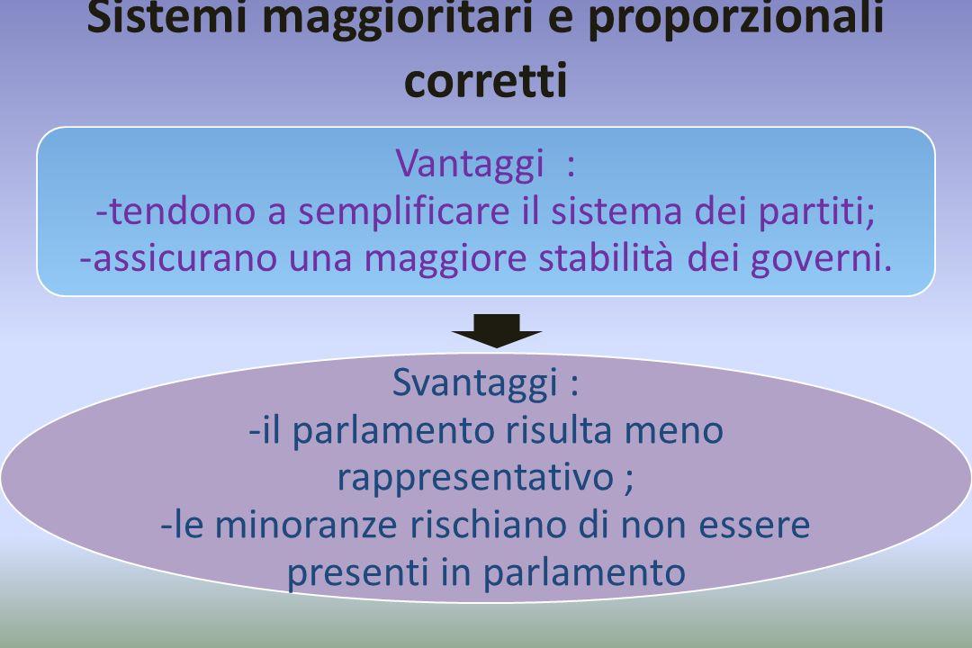 SISTEMI PROPORZIONALI : VANTAGGI -Favoriscono la rappresentatività del parlamento; -anche le minoranze possono essere presenti in parlamento. SVANTAGG