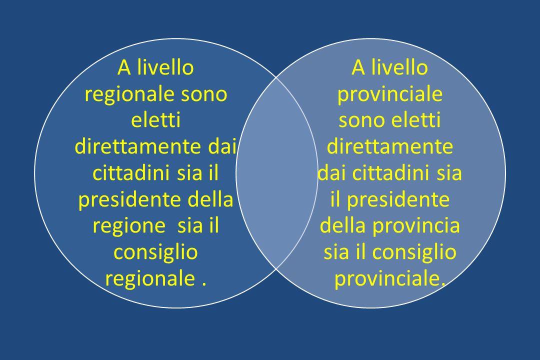 Le elezioni in Italia Gli elettori italiani sono chiamati a votare abbastanza frequentemente. Esistono infatti vari organi che sono eletti direttament