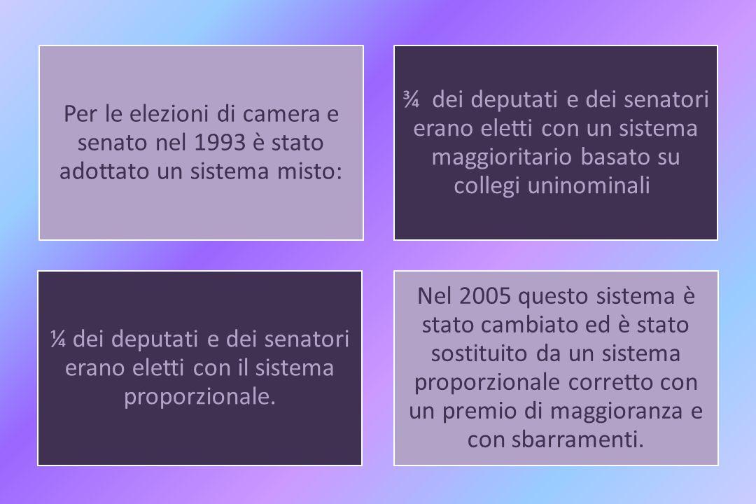 I sistemi elettorali in Italia La Costituzione non stabilisce il tipo di sistema elettorale che deve essere adottato per ogni tipo di elezione. Le reg