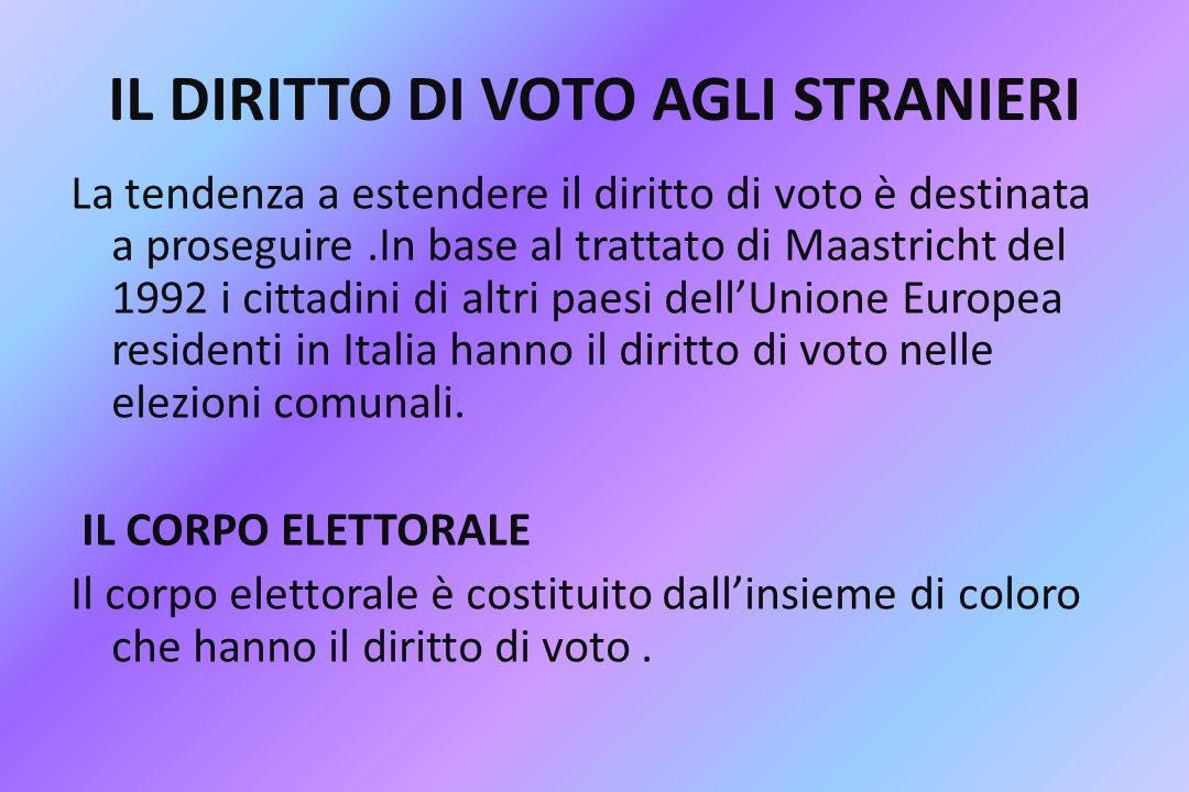 Che cosè ? LItalia è una democrazia rappresentativa,che ammette qualche forma di democrazia diretta (il referendum).Il fondamentale diritto politico d