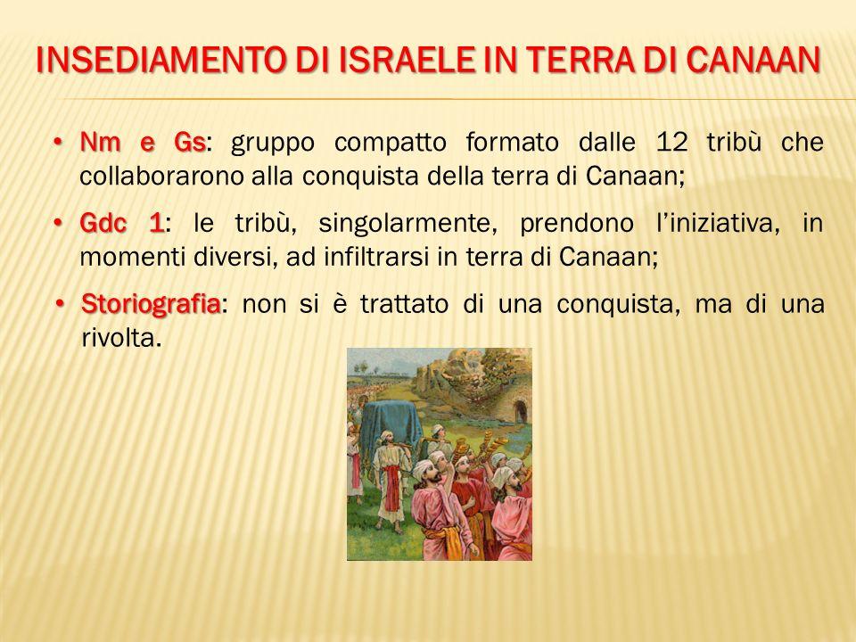 INSEDIAMENTO DI ISRAELE IN TERRA DI CANAAN Nm e Gs Nm e Gs: gruppo compatto formato dalle 12 tribù che collaborarono alla conquista della terra di Can