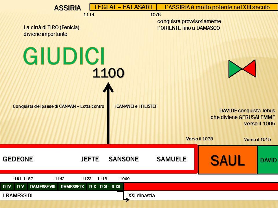 1161 1157 1142 1123 1118 1090 1100 GEDEONEJEFTESANSONE SAMUELE GEDEONEJEFTESANSONE SAMUELE R.IVR.VRAMESSE VIIIRAMESSE IXR.X - R.XI – R.XII SAULDAVID C
