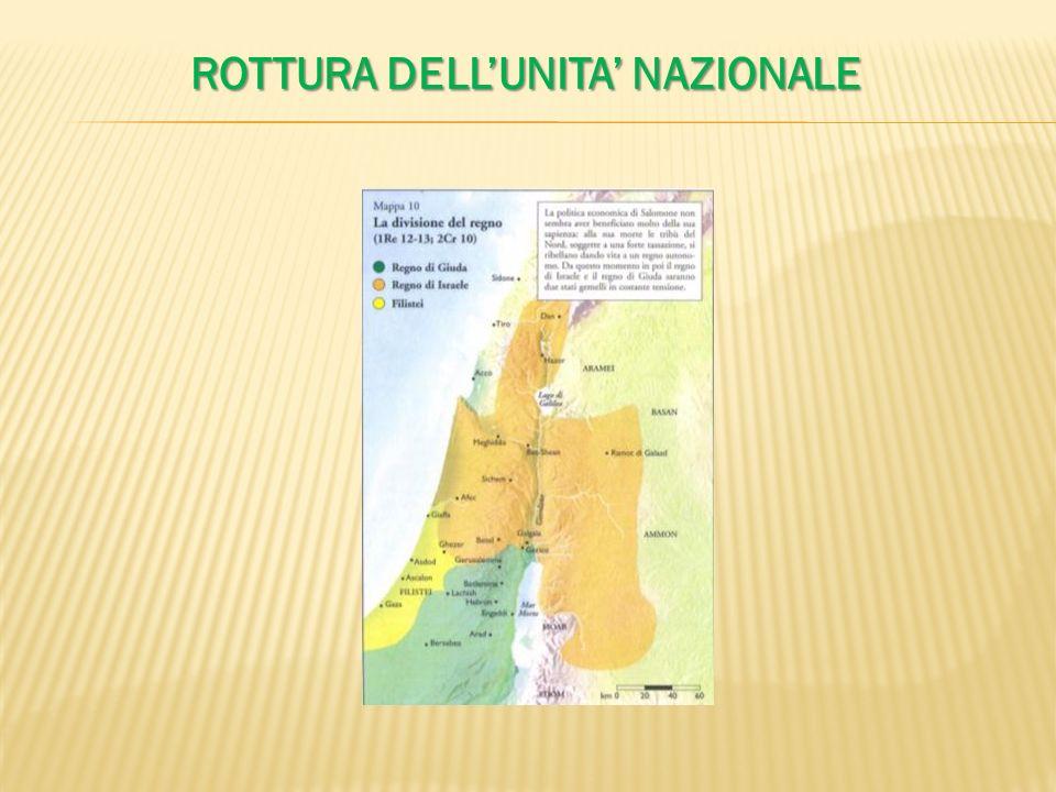 ROTTURA DELLUNITA NAZIONALE