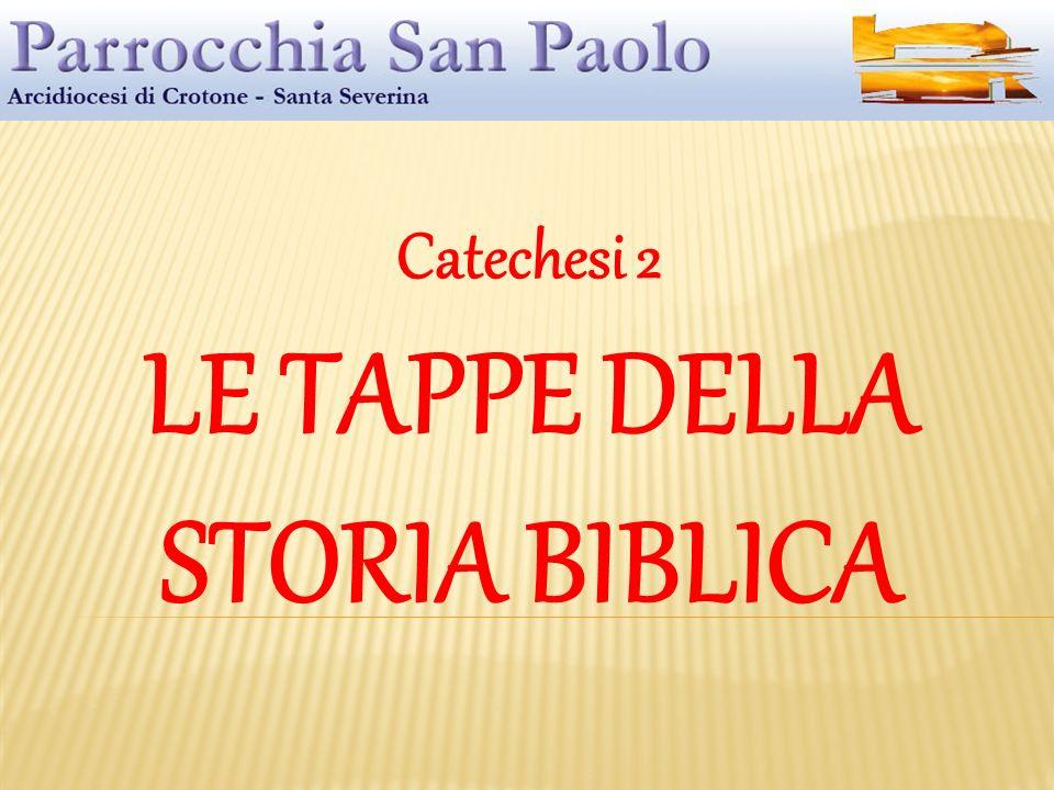 Catechesi 2 LE TAPPE DELLA STORIA BIBLICA