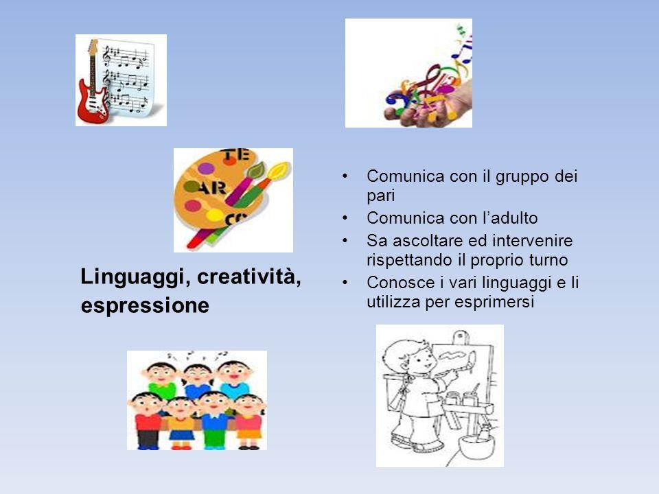 Linguaggi, creatività, espressione Comunica con il gruppo dei pari Comunica con ladulto Sa ascoltare ed intervenire rispettando il proprio turno Conosce i vari linguaggi e li utilizza per esprimersi