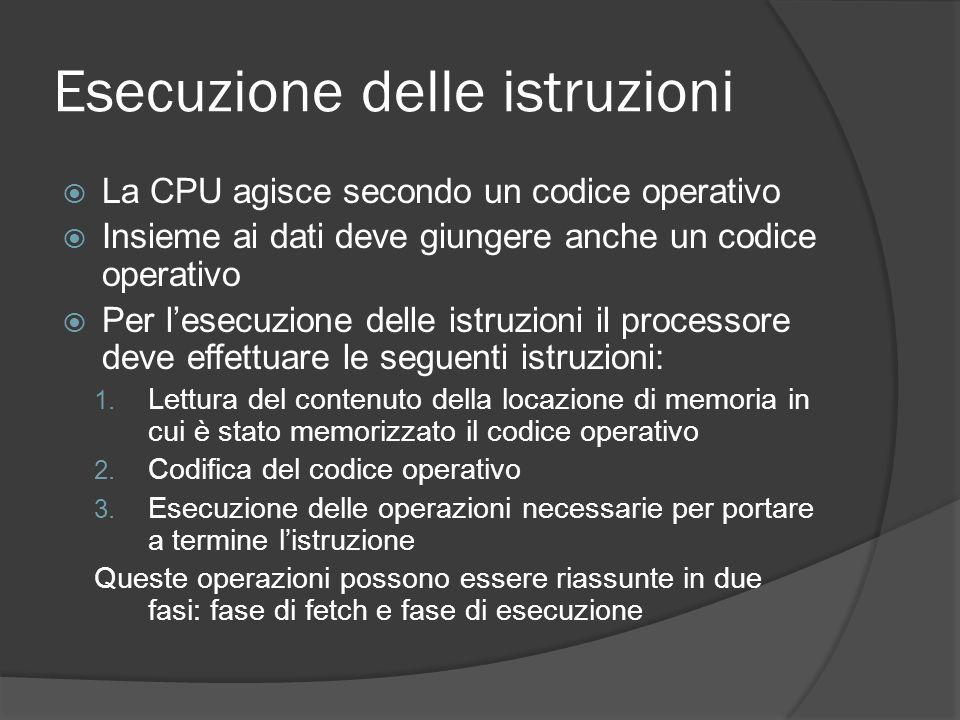 Esecuzione delle istruzioni La CPU agisce secondo un codice operativo Insieme ai dati deve giungere anche un codice operativo Per lesecuzione delle istruzioni il processore deve effettuare le seguenti istruzioni: 1.