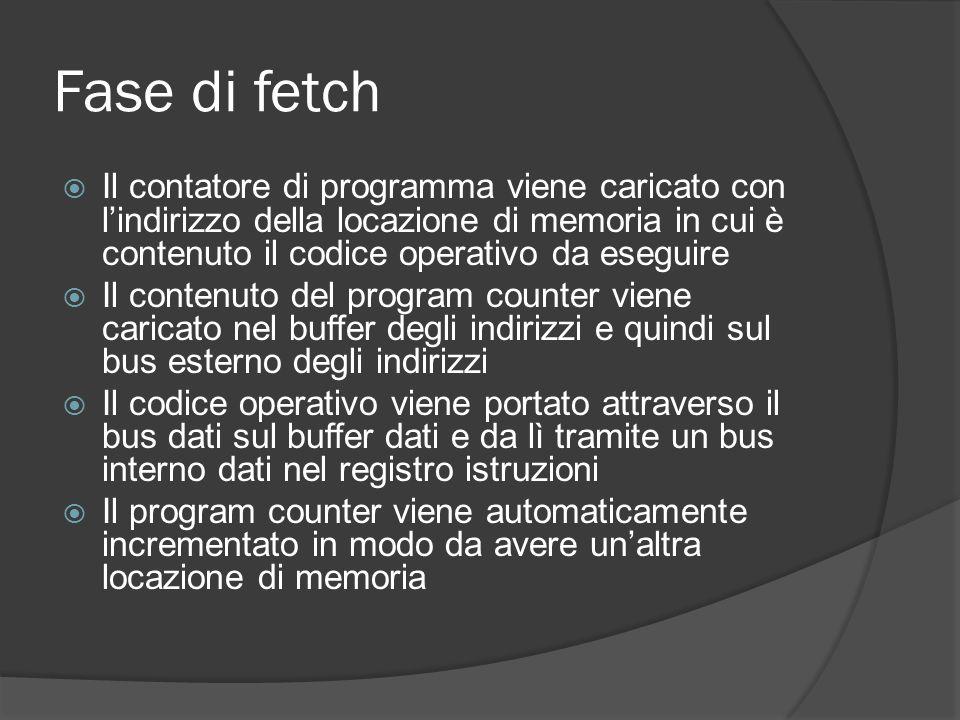 Fase di fetch Il contatore di programma viene caricato con lindirizzo della locazione di memoria in cui è contenuto il codice operativo da eseguire Il