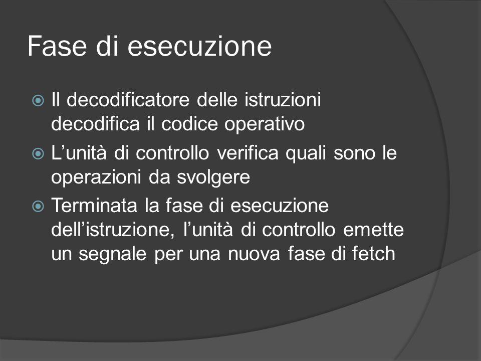 Fase di esecuzione Il decodificatore delle istruzioni decodifica il codice operativo Lunità di controllo verifica quali sono le operazioni da svolgere