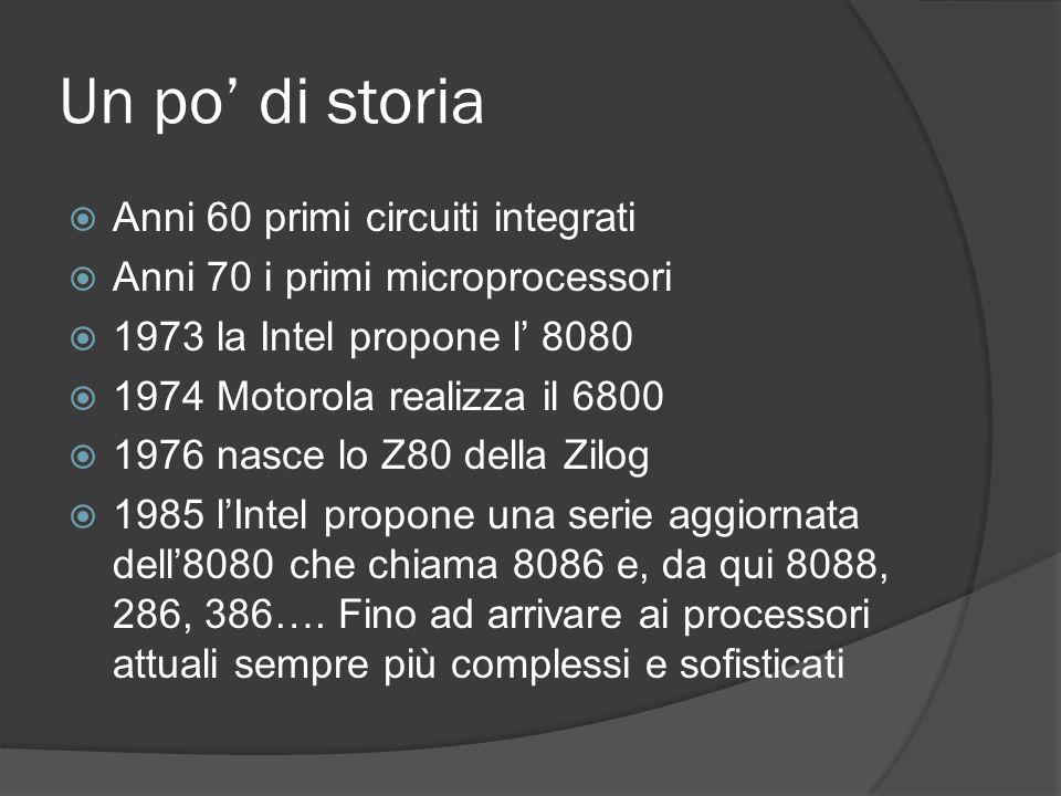 Un po di storia Anni 60 primi circuiti integrati Anni 70 i primi microprocessori 1973 la Intel propone l 8080 1974 Motorola realizza il 6800 1976 nasce lo Z80 della Zilog 1985 lIntel propone una serie aggiornata dell8080 che chiama 8086 e, da qui 8088, 286, 386….