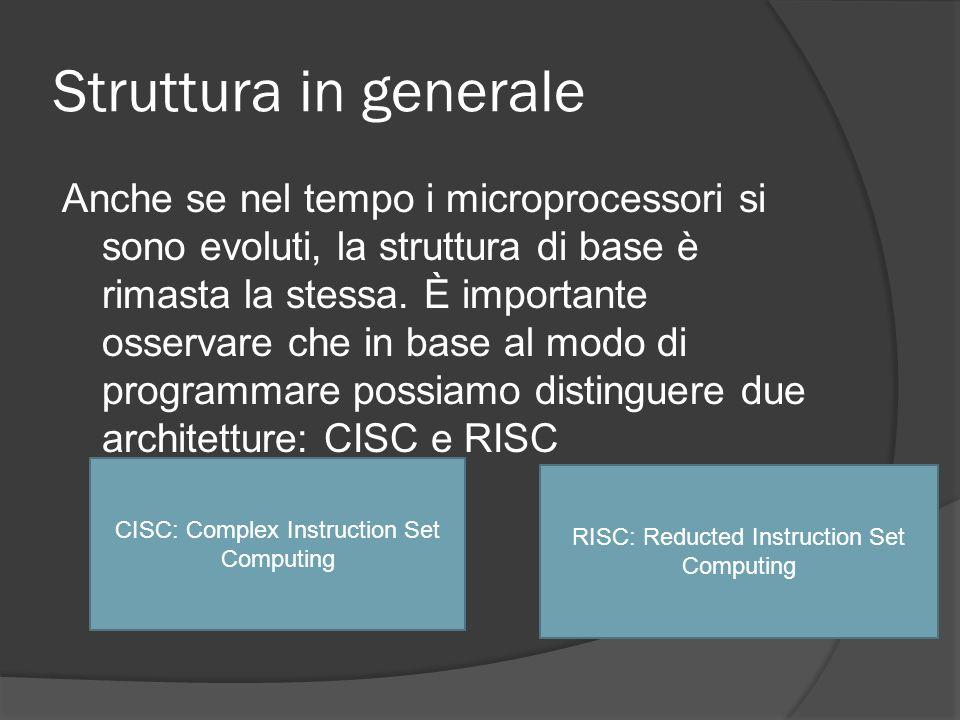Struttura in generale Anche se nel tempo i microprocessori si sono evoluti, la struttura di base è rimasta la stessa. È importante osservare che in ba