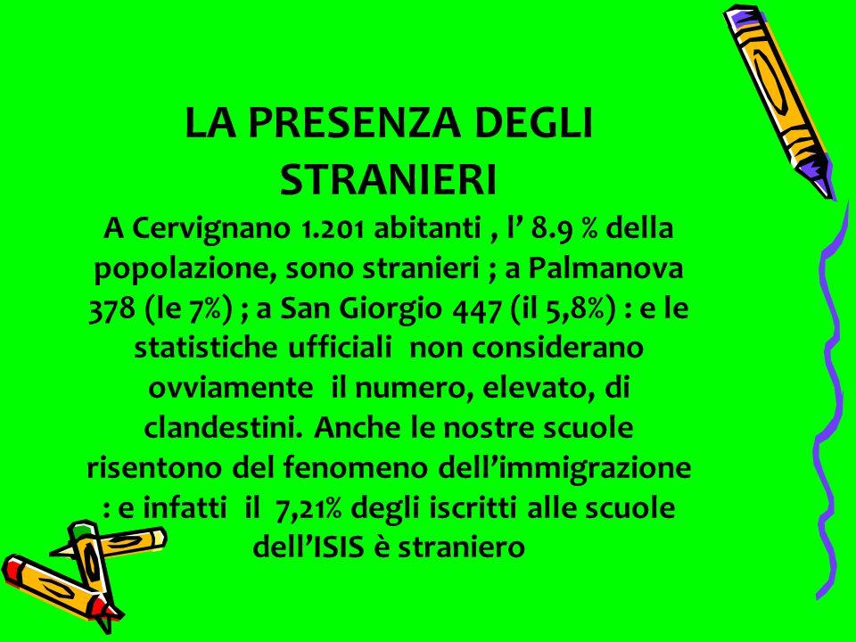 LA PRESENZA DEGLI STRANIERI A Cervignano 1.201 abitanti, l 8.9 % della popolazione, sono stranieri ; a Palmanova 378 (le 7%) ; a San Giorgio 447 (il 5,8%) : e le statistiche ufficiali non considerano ovviamente il numero, elevato, di clandestini.