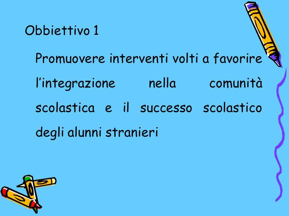 Obbiettivo 1 Promuovere interventi volti a favorire lintegrazione nella comunità scolastica e il successo scolastico degli alunni stranieri