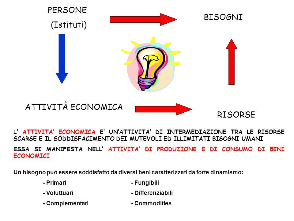 studia i problemi di equilibrio del sistema economico nel suo insieme studia le differenze tra aziende e il funzionamento interno delle stesse economia aziendale/economia politica