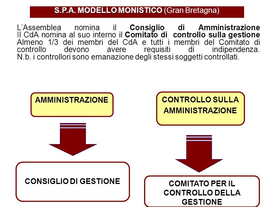 S.P.A.MODELLO MONISTICO S.P.A.