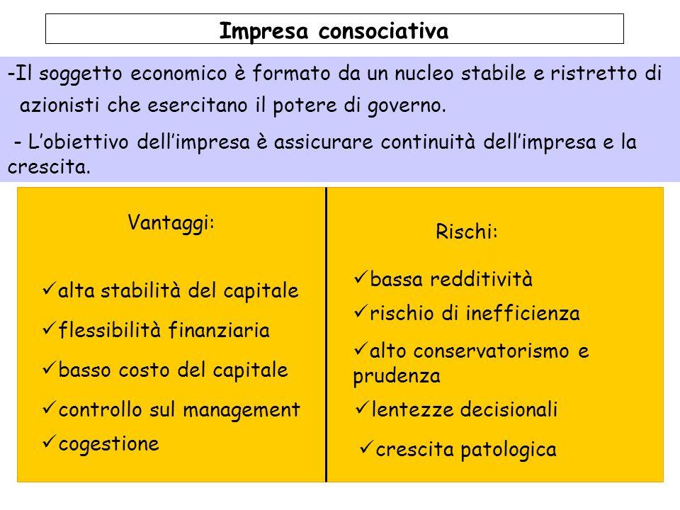 Vantaggi: Rischi: Impresa consociativa -Il soggetto economico è formato da un nucleo stabile e ristretto di azionisti che esercitano il potere di governo.