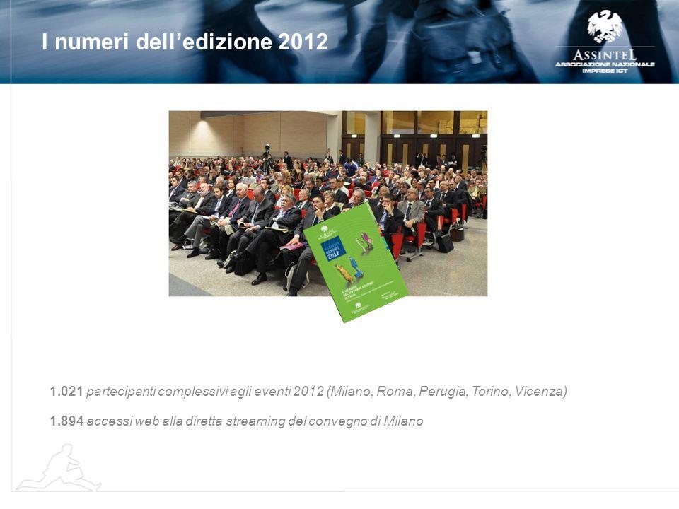 I numeri delledizione 2012 1.021 partecipanti complessivi agli eventi 2012 (Milano, Roma, Perugia, Torino, Vicenza) 1.894 accessi web alla diretta str
