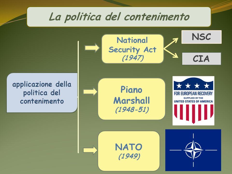 La politica del contenimento applicazione della politica del contenimento National Security Act (1947) Piano Marshall (1948-51) NATO (1949) NSC CIA