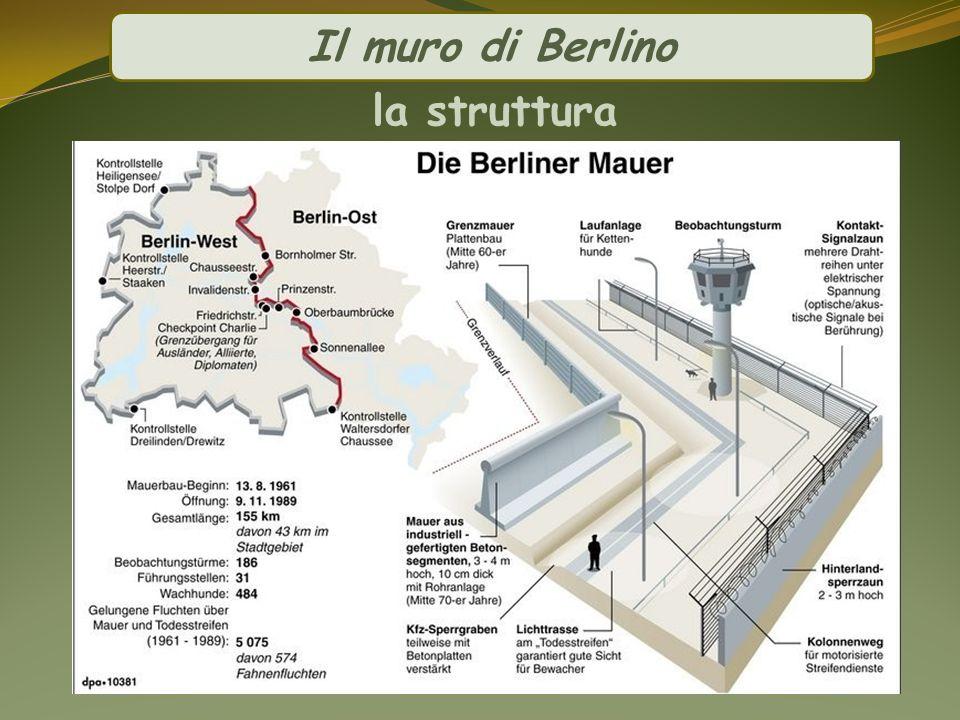 Il muro di Berlino la struttura
