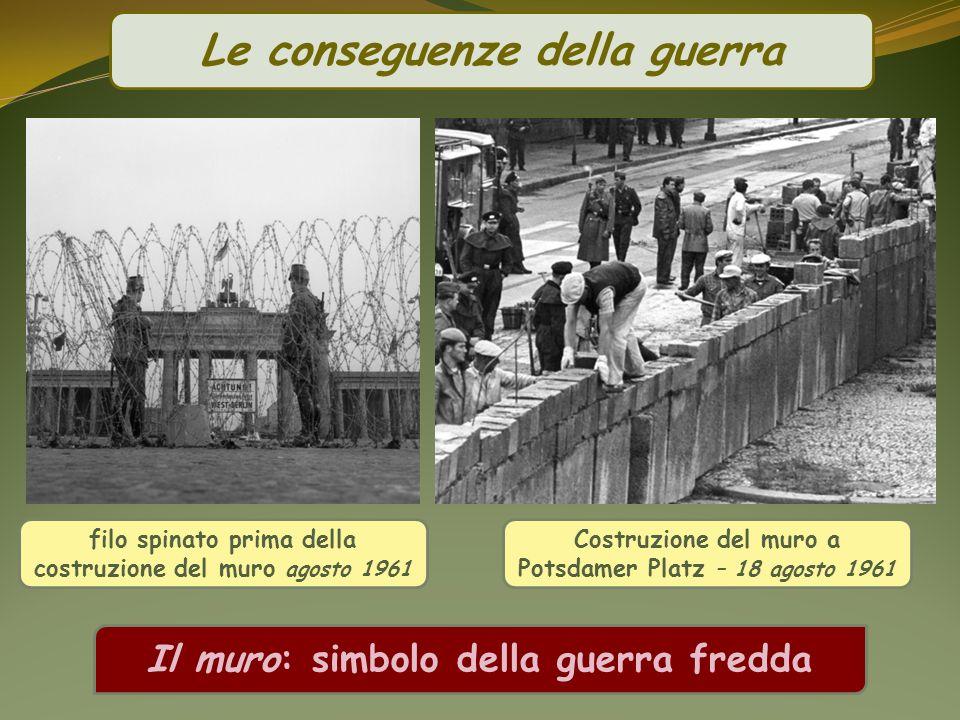 Le conseguenze della guerra Il muro: simbolo della guerra fredda Costruzione del muro a Potsdamer Platz – 18 agosto 1961 filo spinato prima della cost
