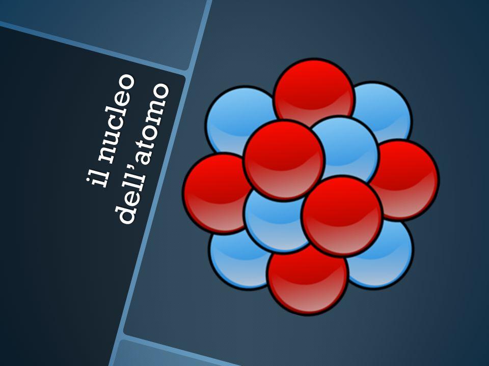 il nucleo dellatomo