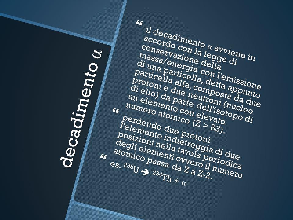 il decadimento α avviene in accordo con la legge di conservazione della massa/energia con l'emissione di una particella, detta appunto particella alfa