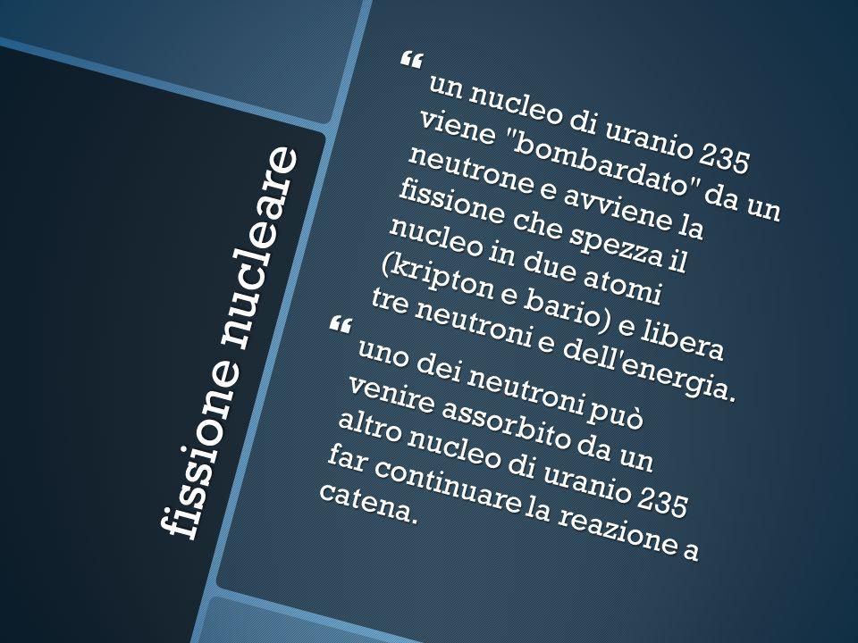 un nucleo di uranio 235 viene bombardato da un neutrone e avviene la fissione che spezza il nucleo in due atomi (kripton e bario) e libera tre neutroni e dell energia.
