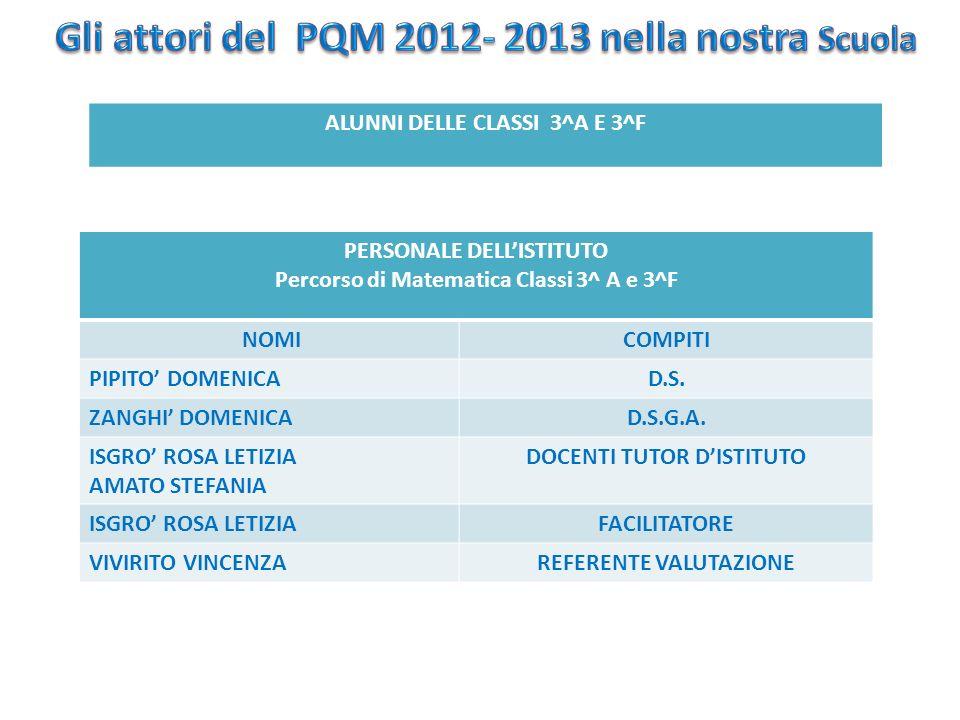 PERSONALE DELLISTITUTO Percorso di Matematica Classi 3^ A e 3^F NOMICOMPITI PIPITO DOMENICAD.S.