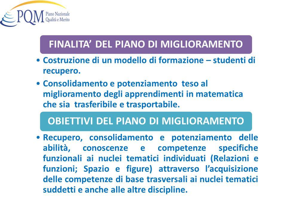 FINALITA DEL PIANO DI MIGLIORAMENTO Costruzione di un modello di formazione – studenti di recupero. Consolidamento e potenziamento teso al miglioramen