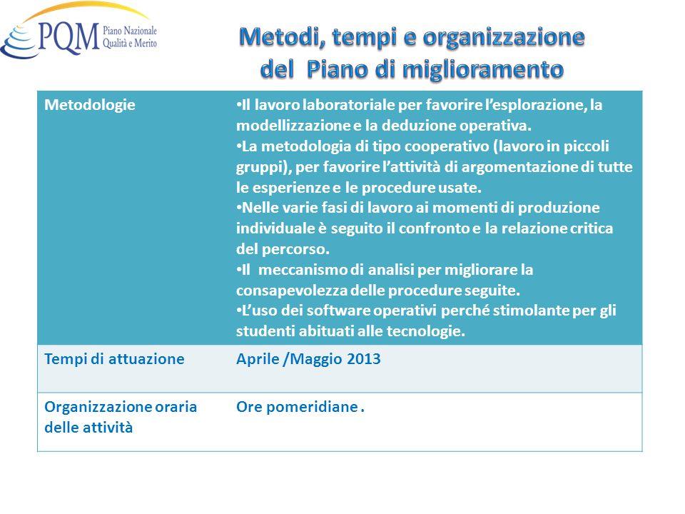 Metodologie Il lavoro laboratoriale per favorire lesplorazione, la modellizzazione e la deduzione operativa.