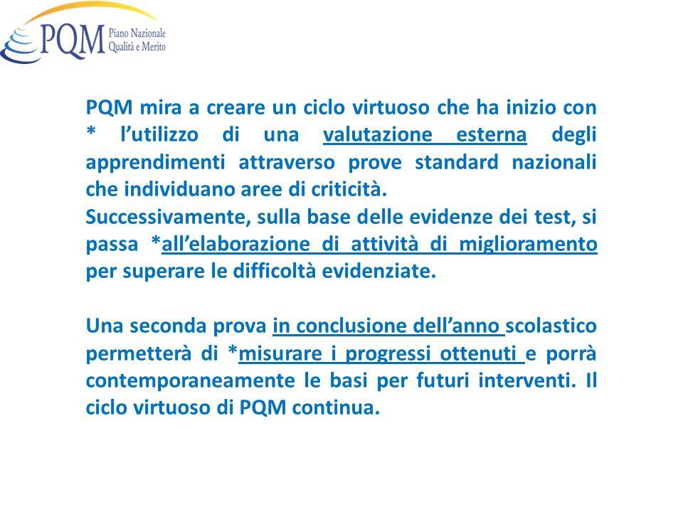 PQM mira a creare un ciclo virtuoso che ha inizio con * lutilizzo di una valutazione esterna degli apprendimenti attraverso prove standard nazionali c