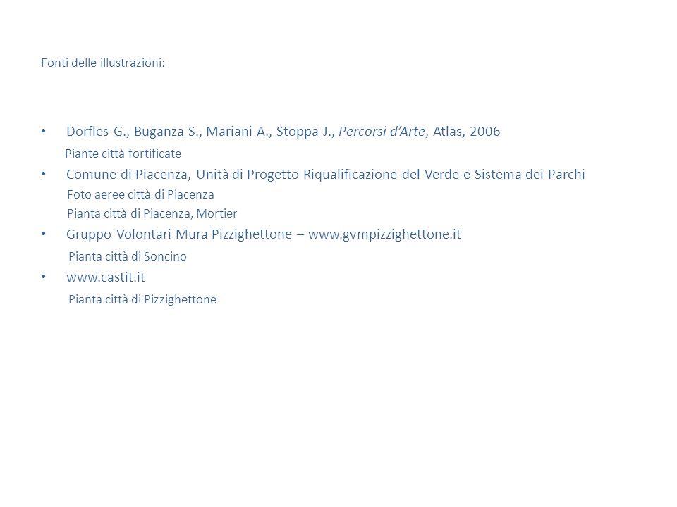 Fonti delle illustrazioni: Dorfles G., Buganza S., Mariani A., Stoppa J., Percorsi dArte, Atlas, 2006 Piante città fortificate Comune di Piacenza, Unità di Progetto Riqualificazione del Verde e Sistema dei Parchi Foto aeree città di Piacenza Pianta città di Piacenza, Mortier Gruppo Volontari Mura Pizzighettone – www.gvmpizzighettone.it Pianta città di Soncino www.castit.it Pianta città di Pizzighettone