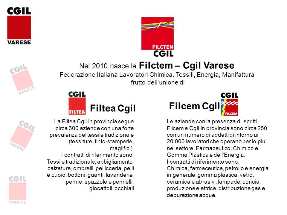 Filtea Cgil La Filtea Cgil in provincia segue circa 300 aziende con una forte prevalenza del tessile tradizionale (tessiture, tinto-stamperie, maglifi