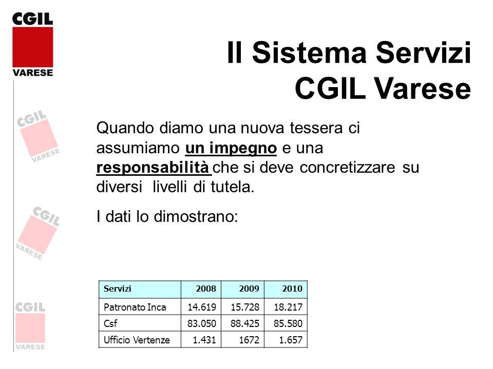 Il Sistema Servizi CGIL Varese Quando diamo una nuova tessera ci assumiamo un impegno e una responsabilità che si deve concretizzare su diversi livell