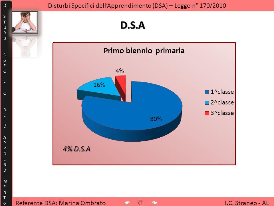 Referente DSA: Marina Ombrato I.C. Straneo - AL Disturbi Specifici dellApprendimento (DSA) – Legge n° 170/2010 DISTURBISpECIFICIDELLAPPRENDIMENToDISTU