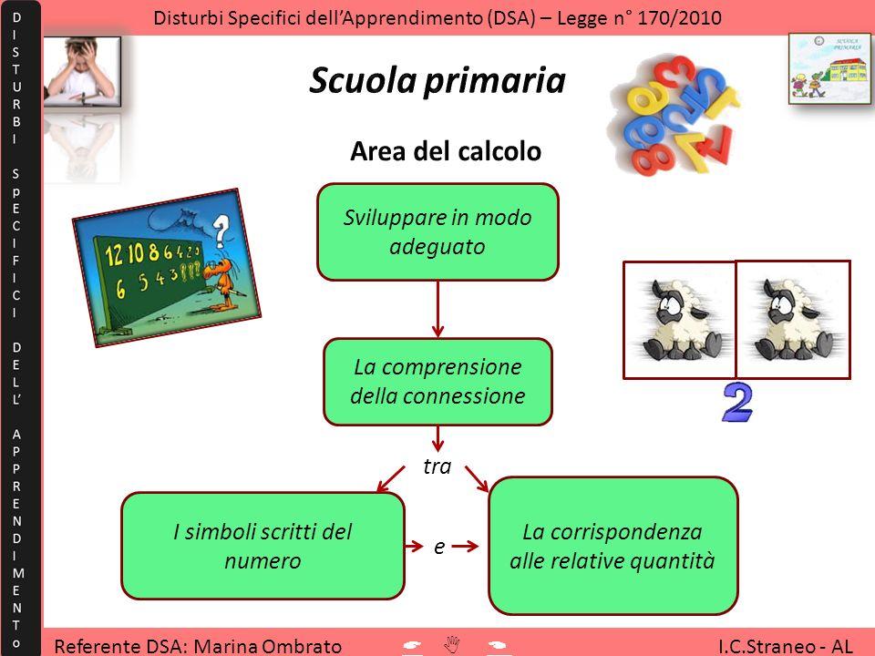Referente DSA: Marina Ombrato I.C.Straneo - AL Disturbi Specifici dellApprendimento (DSA) – Legge n° 170/2010 Sviluppare in modo adeguato La comprensi