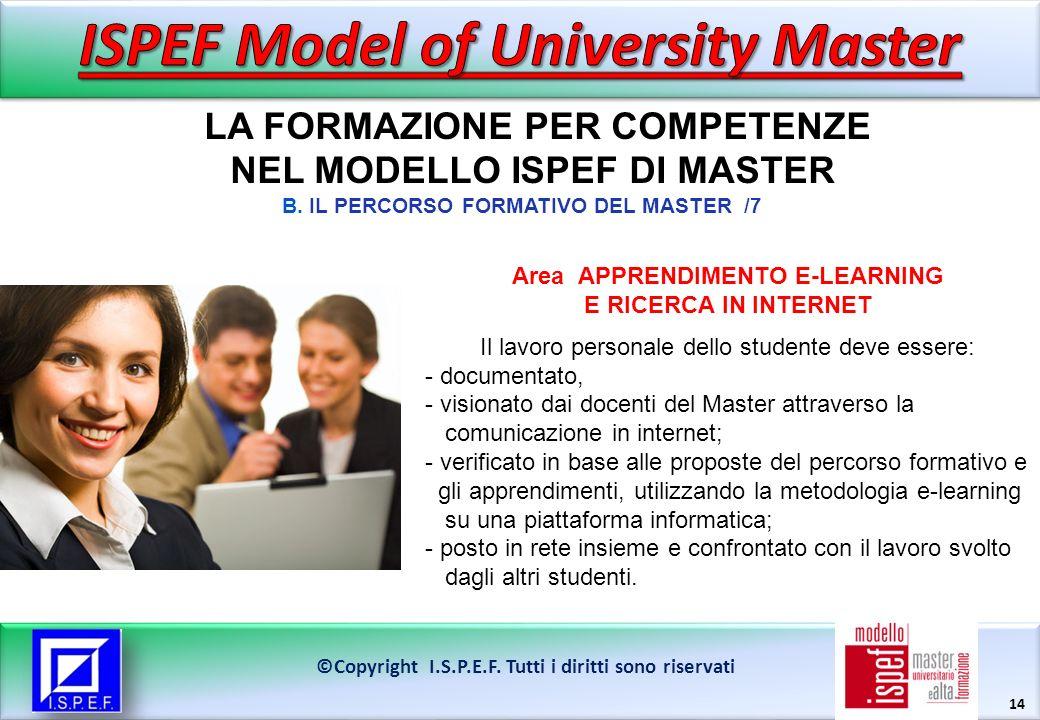 14 LA FORMAZIONE PER COMPETENZE NEL MODELLO ISPEF DI MASTER ©Copyright I.S.P.E.F.