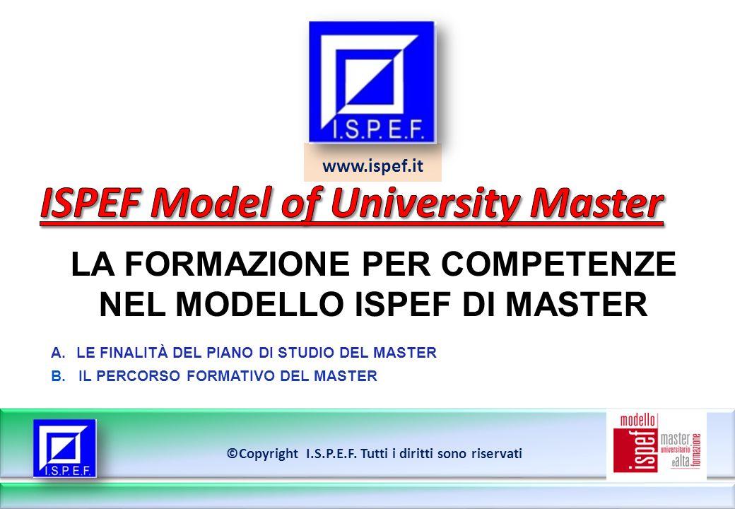 15 LA FORMAZIONE PER COMPETENZE NEL MODELLO ISPEF DI MASTER ©Copyright I.S.P.E.F.
