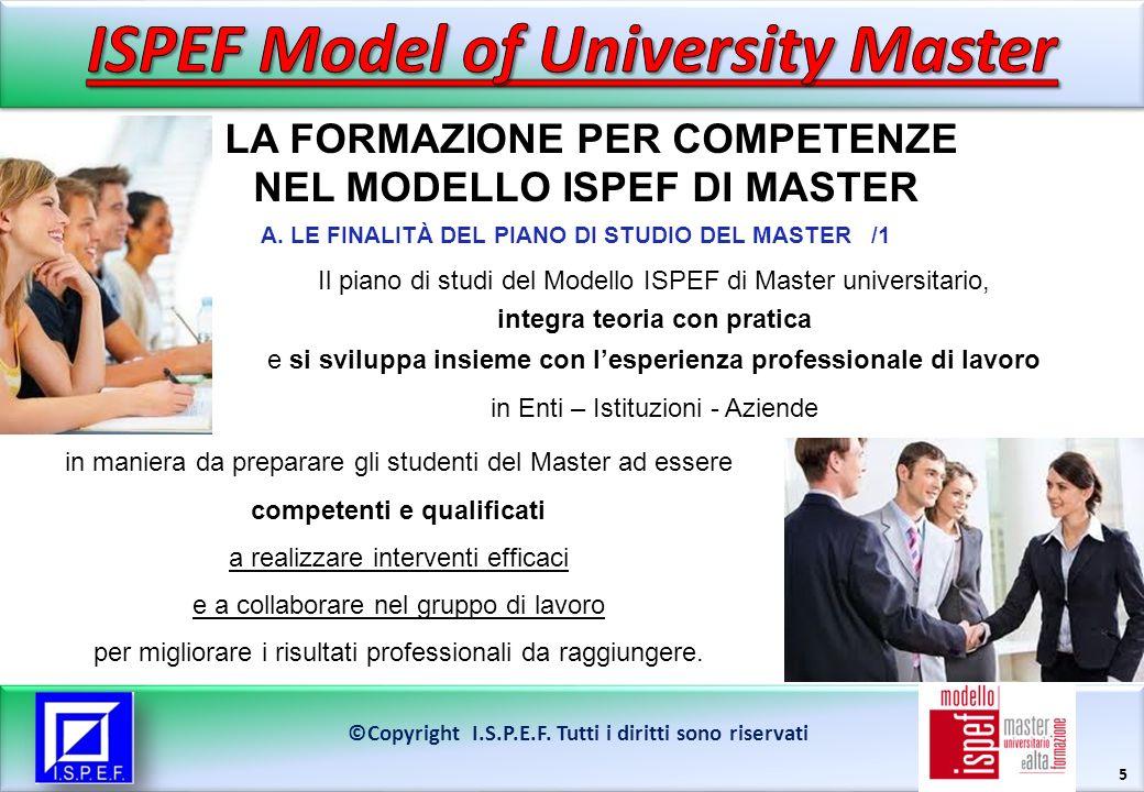 6 LA FORMAZIONE PER COMPETENZE NEL MODELLO ISPEF DI MASTER ©Copyright I.S.P.E.F.