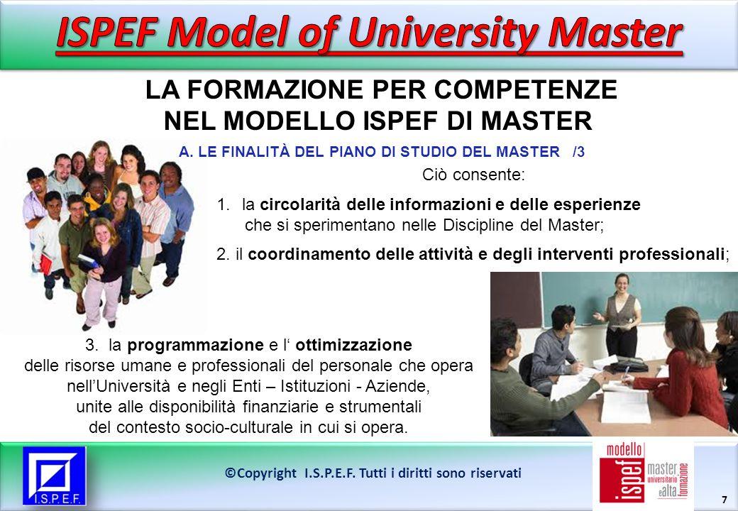 7 LA FORMAZIONE PER COMPETENZE NEL MODELLO ISPEF DI MASTER ©Copyright I.S.P.E.F.