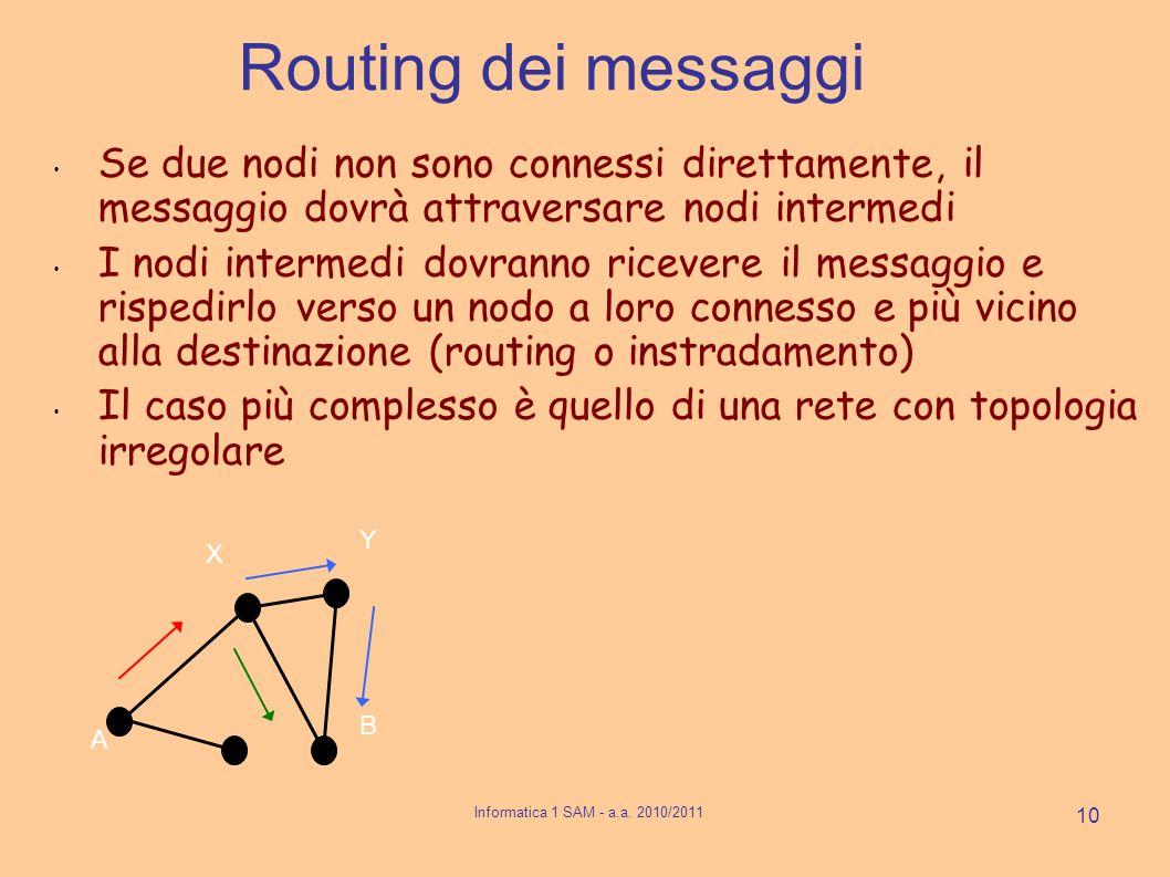 Routing dei messaggi Se due nodi non sono connessi direttamente, il messaggio dovrà attraversare nodi intermedi I nodi intermedi dovranno ricevere il messaggio e rispedirlo verso un nodo a loro connesso e più vicino alla destinazione (routing o instradamento) Il caso più complesso è quello di una rete con topologia irregolare A B X Y 10 Informatica 1 SAM - a.a.