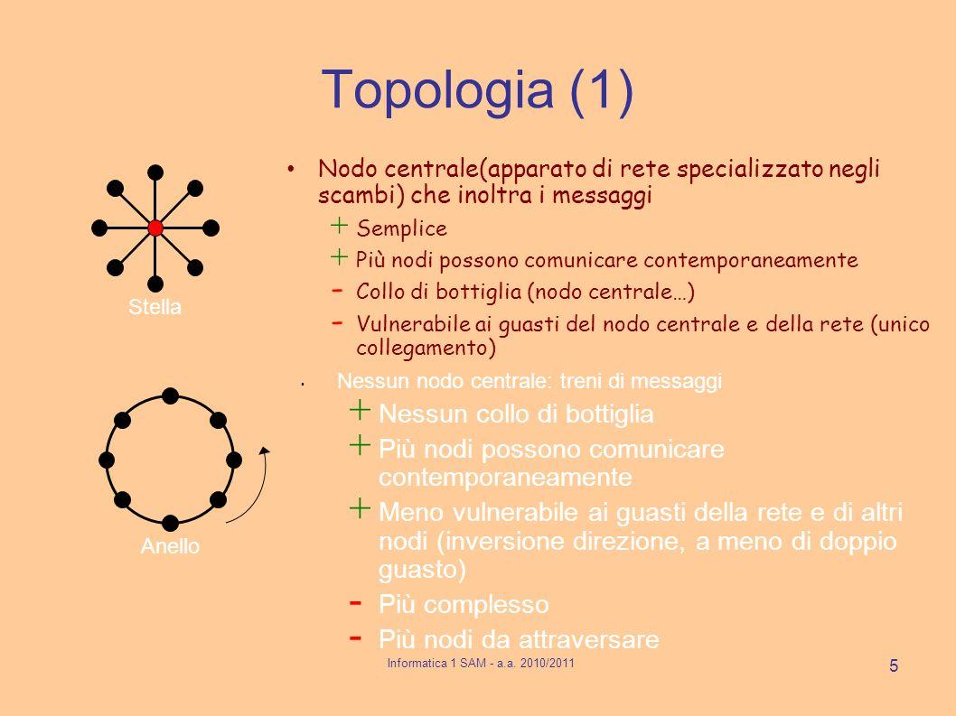 Topologia (1) Nodo centrale(apparato di rete specializzato negli scambi) che inoltra i messaggi + Semplice + Più nodi possono comunicare contemporanea