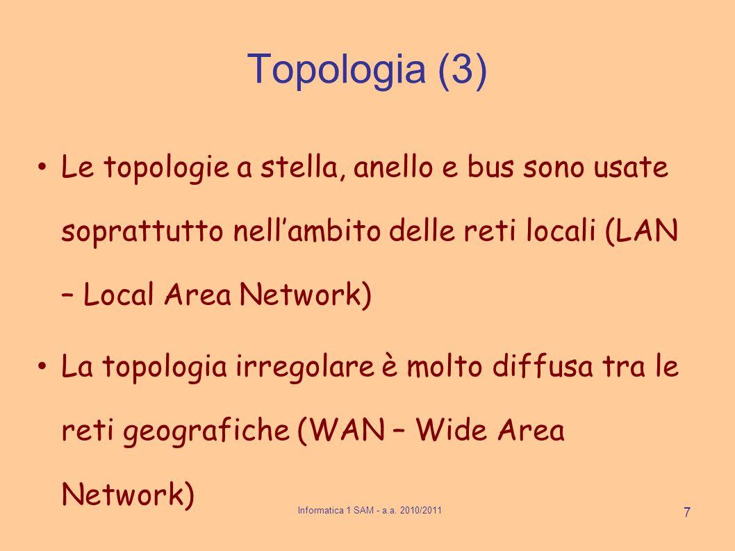 Topologia (3) Le topologie a stella, anello e bus sono usate soprattutto nellambito delle reti locali (LAN – Local Area Network) La topologia irregolare è molto diffusa tra le reti geografiche (WAN – Wide Area Network) 7 Informatica 1 SAM - a.a.